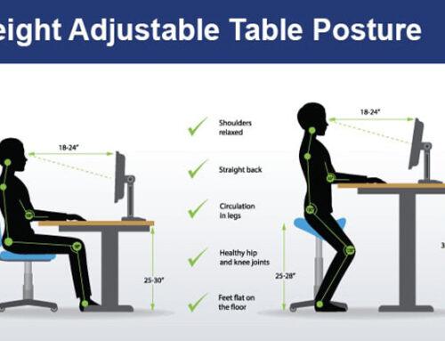 Workplace Ergonomics, Posture and Back Pain