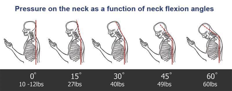 spine-pressure